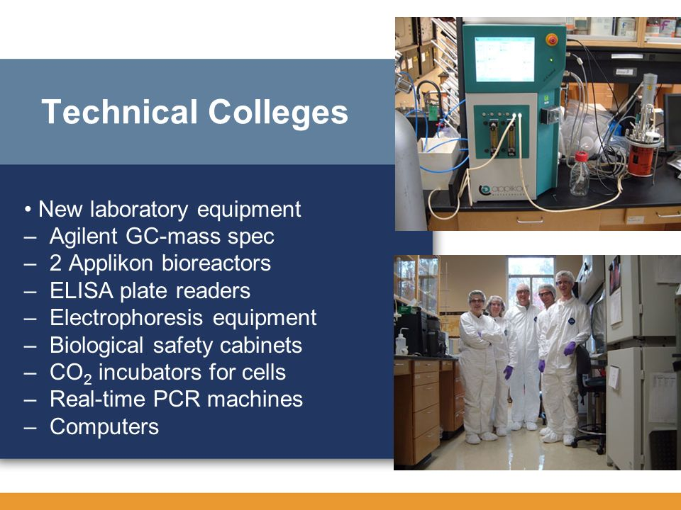 Technical Colleges • New laboratory equipment Agilent GC-mass spec