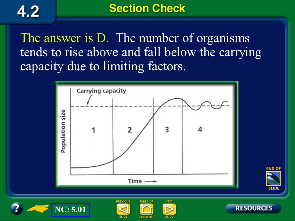 The answer is D. The number of organisms tends to rise above and fall below the carrying capacity due to limiting factors.