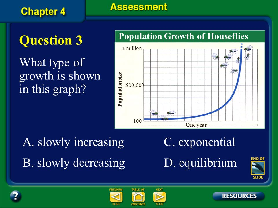 Question 3 What type of growth is shown in this graph