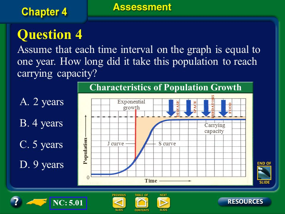 Question 4 Assume that each time interval on the graph is equal to one year. How long did it take this population to reach carrying capacity
