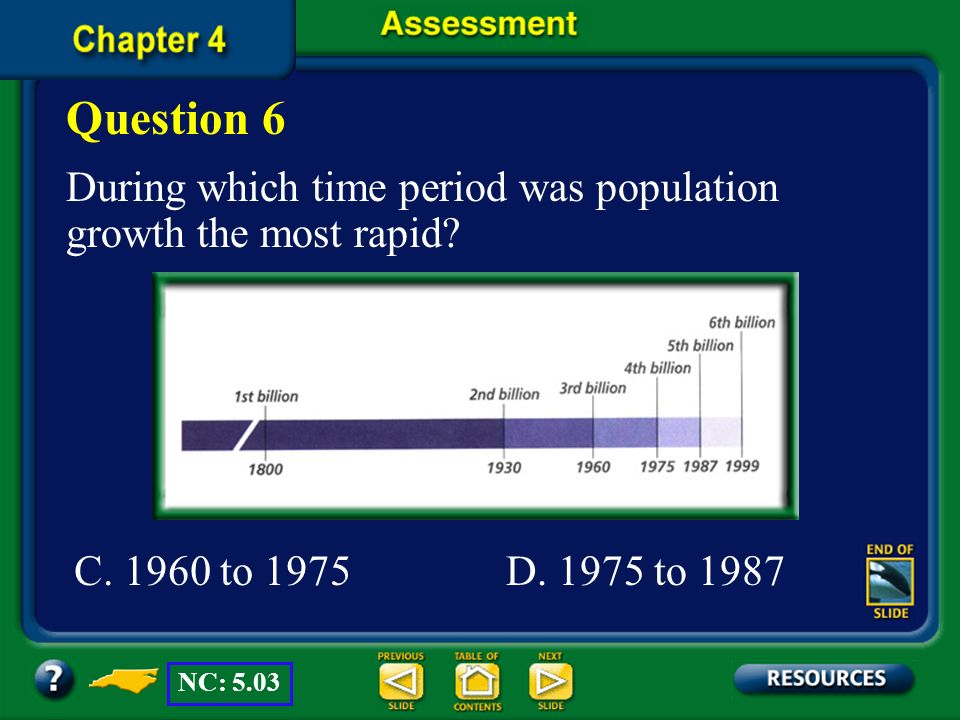 Question 6 During which time period was population growth the most rapid C. 1960 to 1975. D. 1975 to 1987.