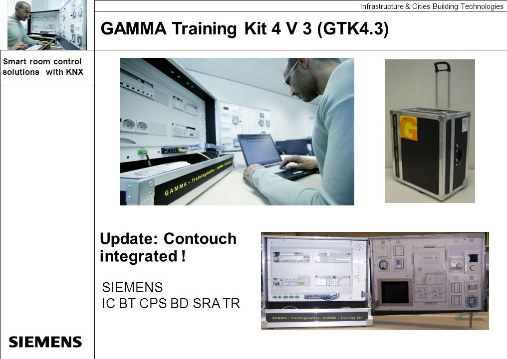 GAMMA Training Kit 4 V 3 (GTK4.3)