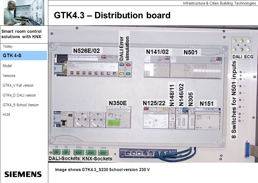 GTK4.3 – Distribution board