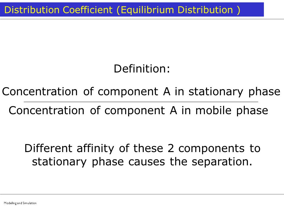 Concentration of component A in stationary phase