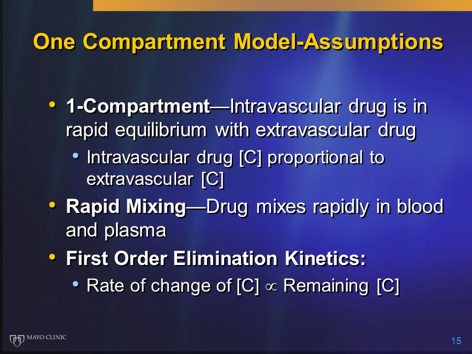 One Compartment Model-Assumptions