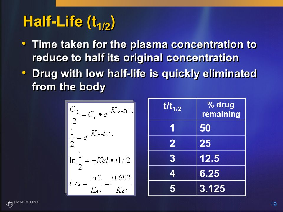 Half-Life (t1/2)Time taken for the plasma concentration to reduce to half its original concentration.