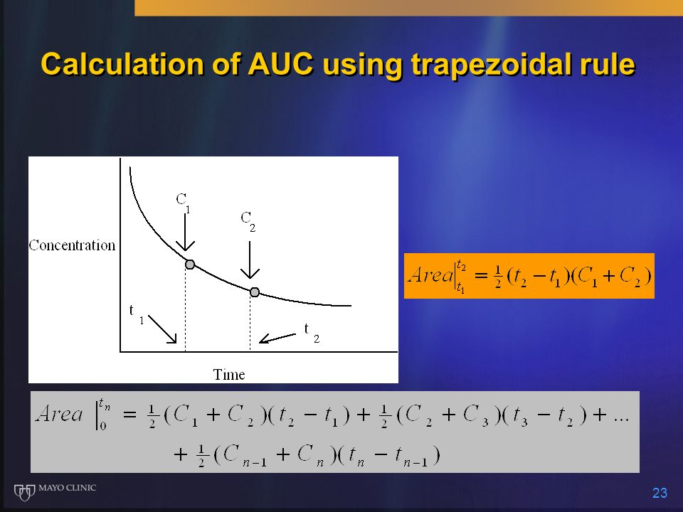 Calculation of AUC using trapezoidal rule