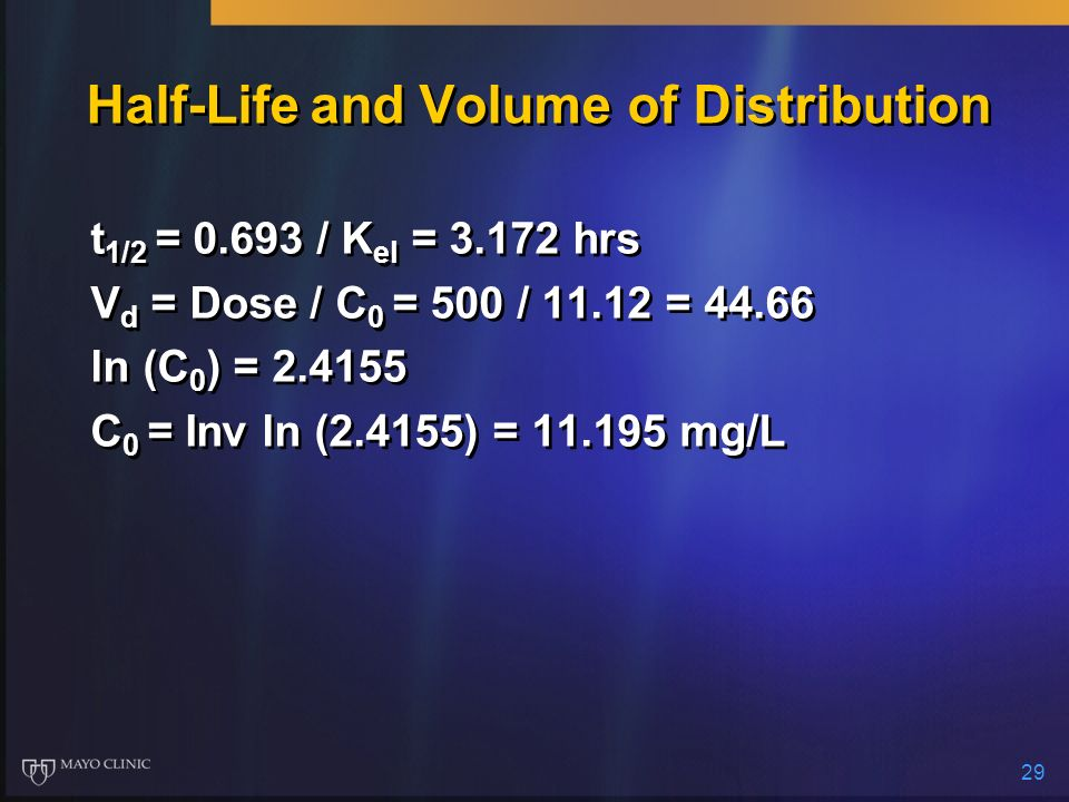 Half-Life and Volume of Distribution
