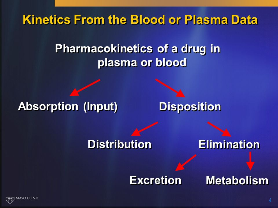 Kinetics From the Blood or Plasma Data