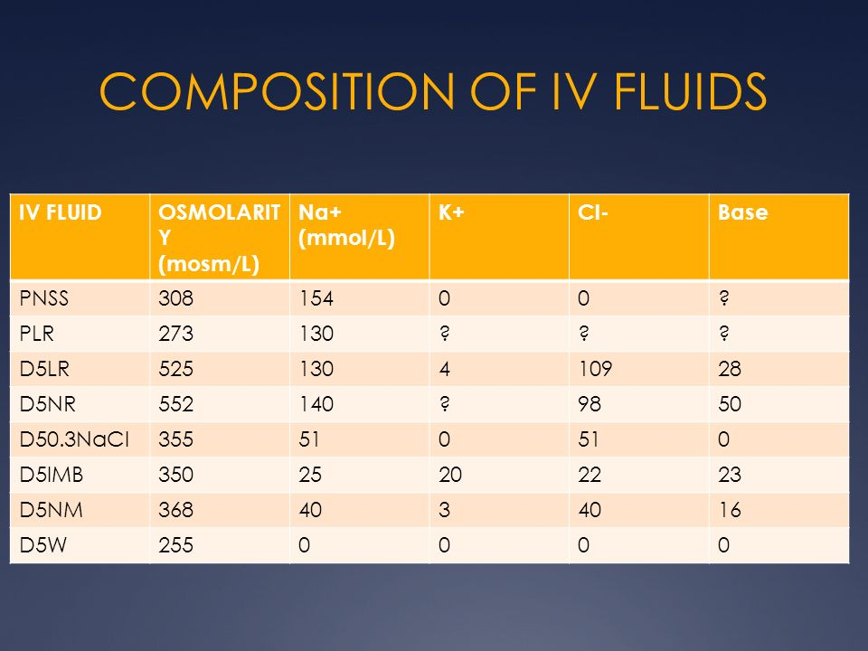 COMPOSITION OF IV FLUIDS