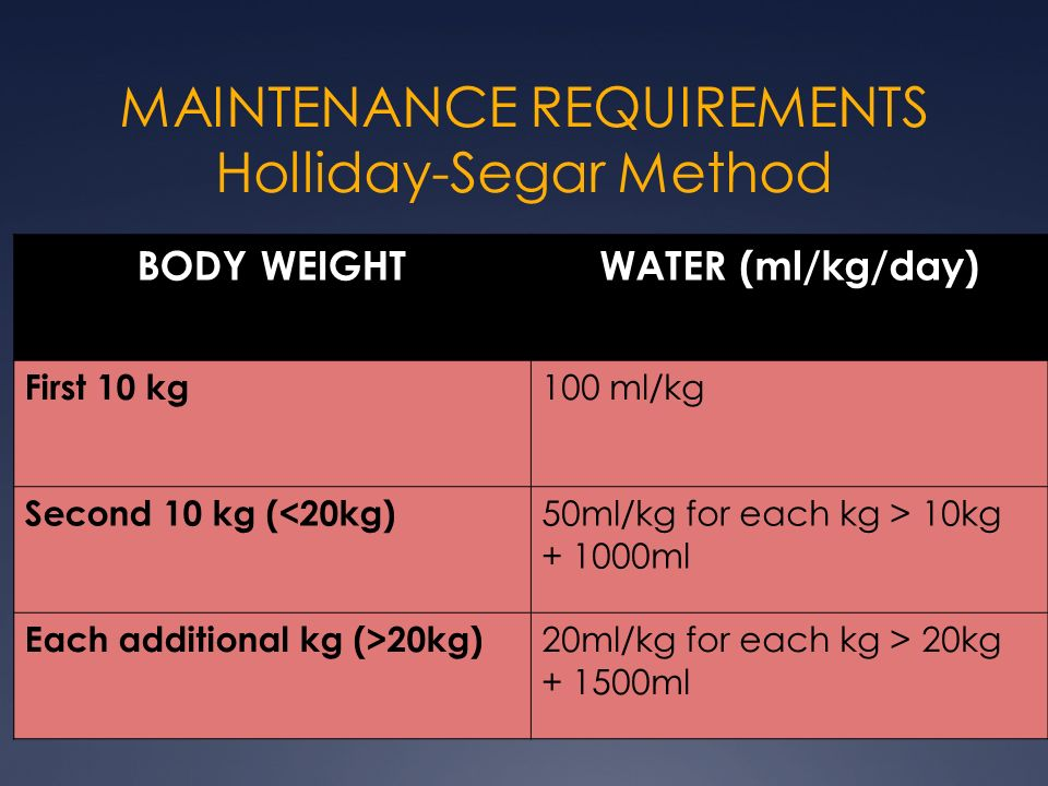 MAINTENANCE REQUIREMENTS Holliday-Segar Method