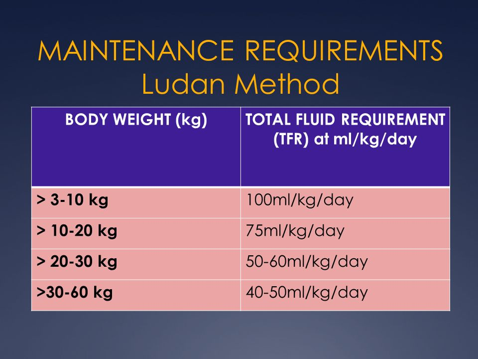MAINTENANCE REQUIREMENTS Ludan Method