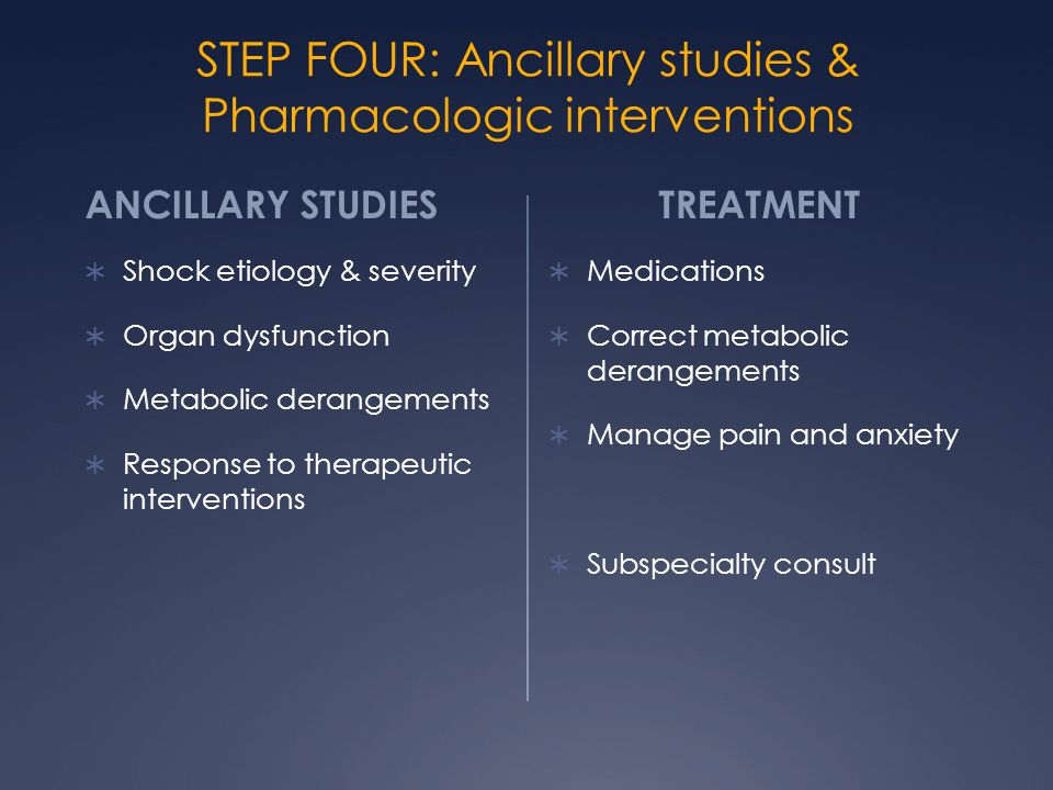 STEP FOUR: Ancillary studies & Pharmacologic interventions