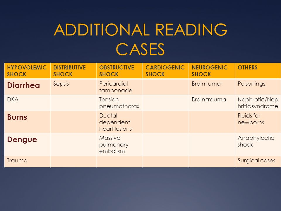 ADDITIONAL READING CASES