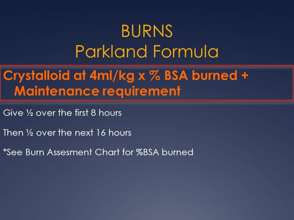 BURNS Parkland Formula
