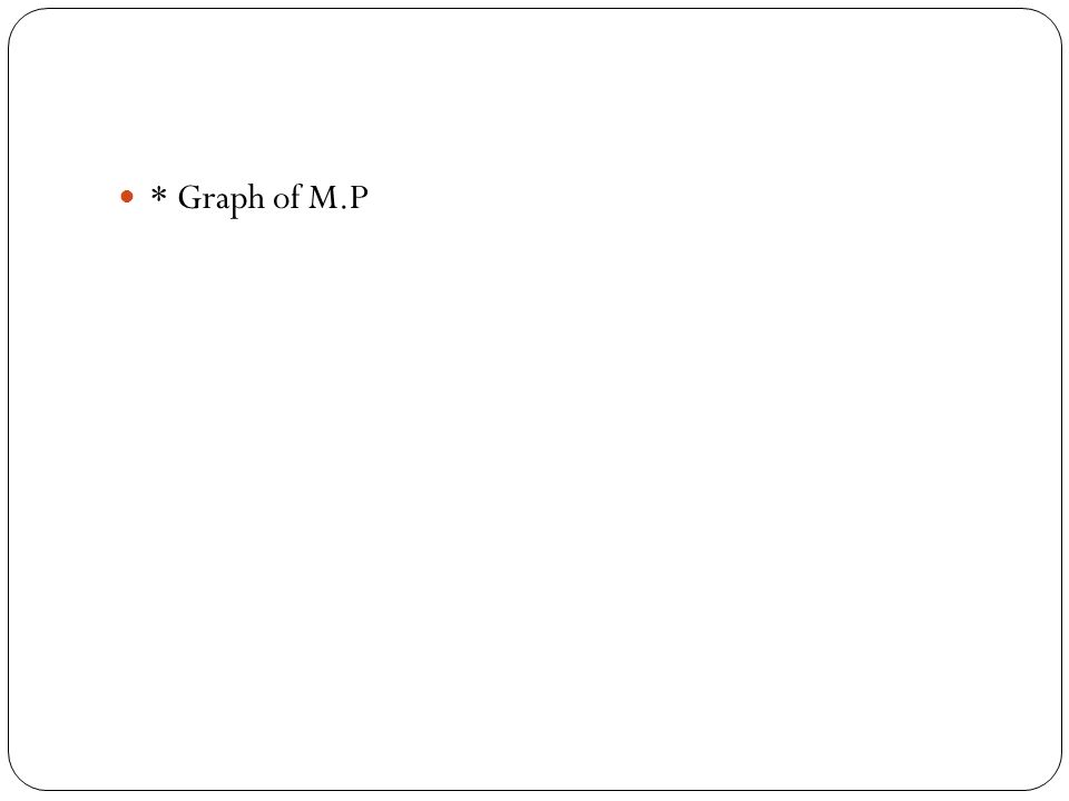 * Graph of M.P