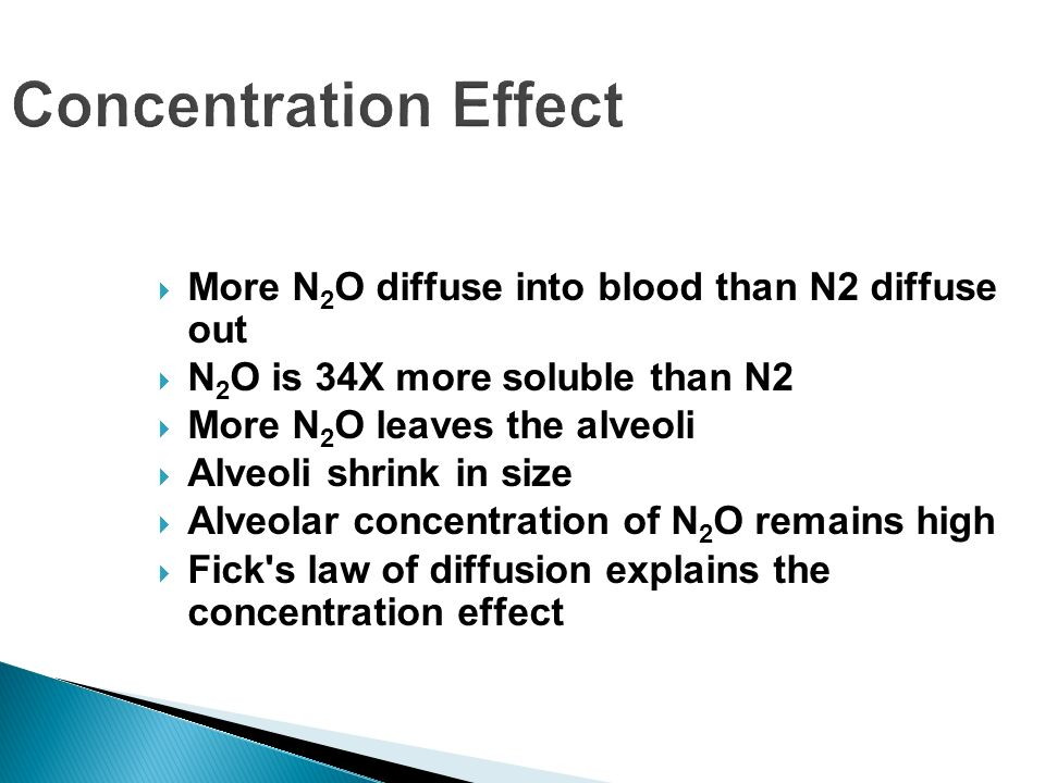 Concentration Effect More N2O diffuse into blood than N2 diffuse out