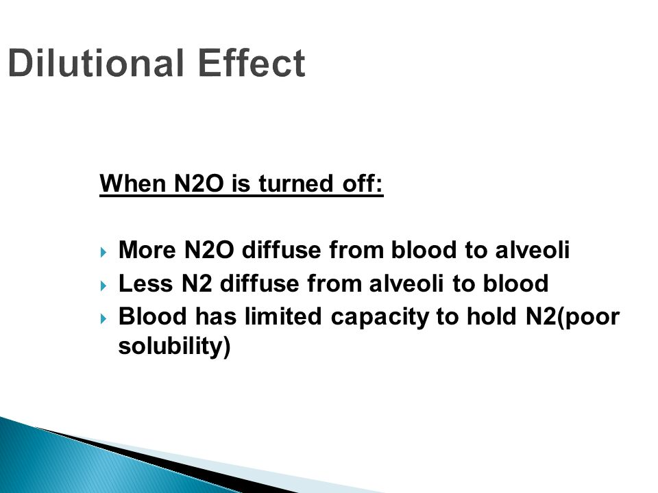 Dilutional Effect When N2O is turned off: