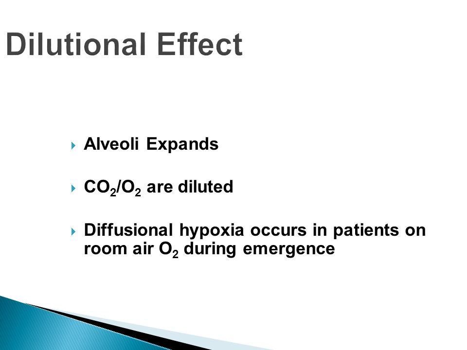 Dilutional Effect Alveoli Expands CO2/O2 are diluted