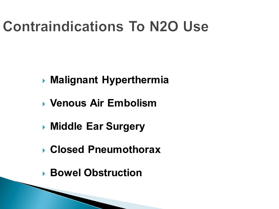 Contraindications To N2O Use