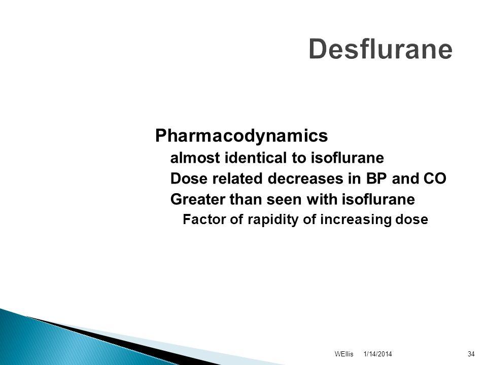 Desflurane Pharmacodynamics almost identical to isoflurane