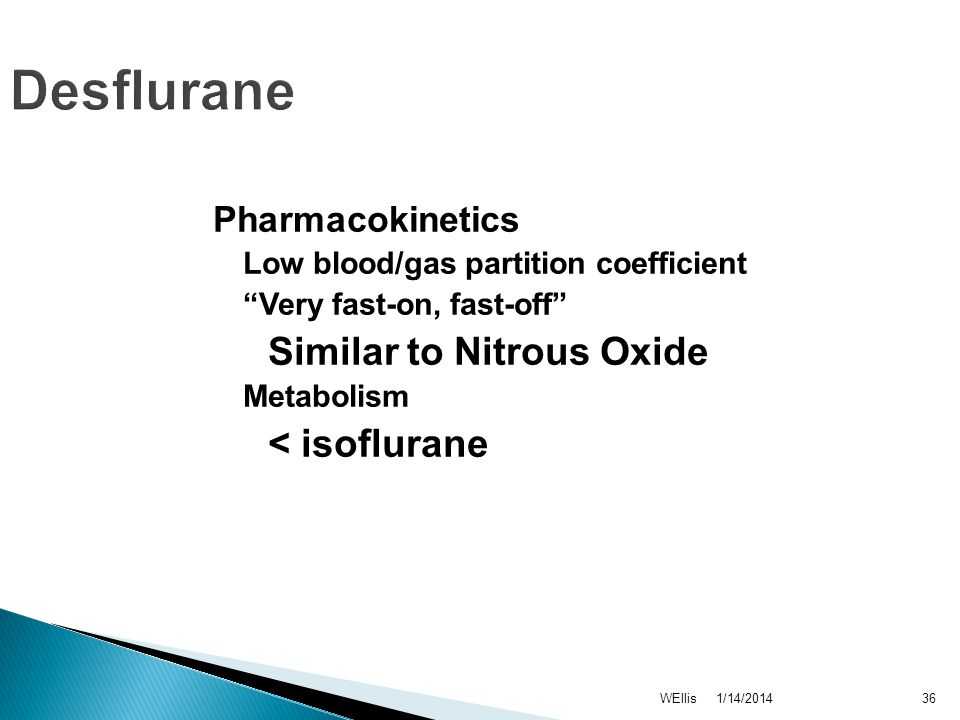 Desflurane Similar to Nitrous Oxide < isoflurane Pharmacokinetics