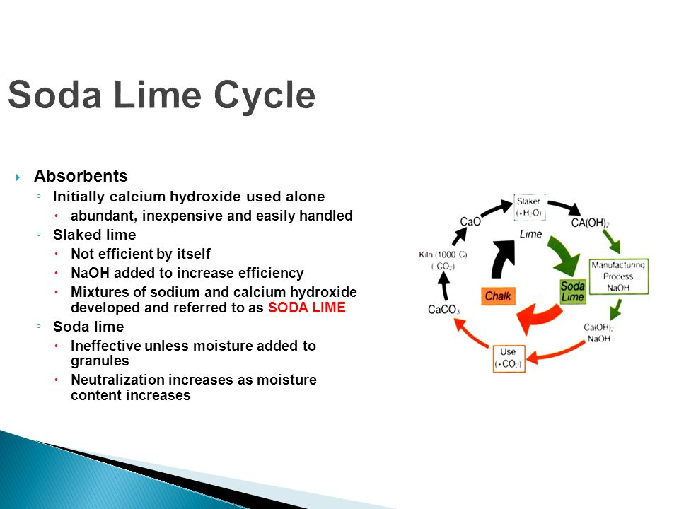 Soda Lime Cycle Absorbents Initially calcium hydroxide used alone