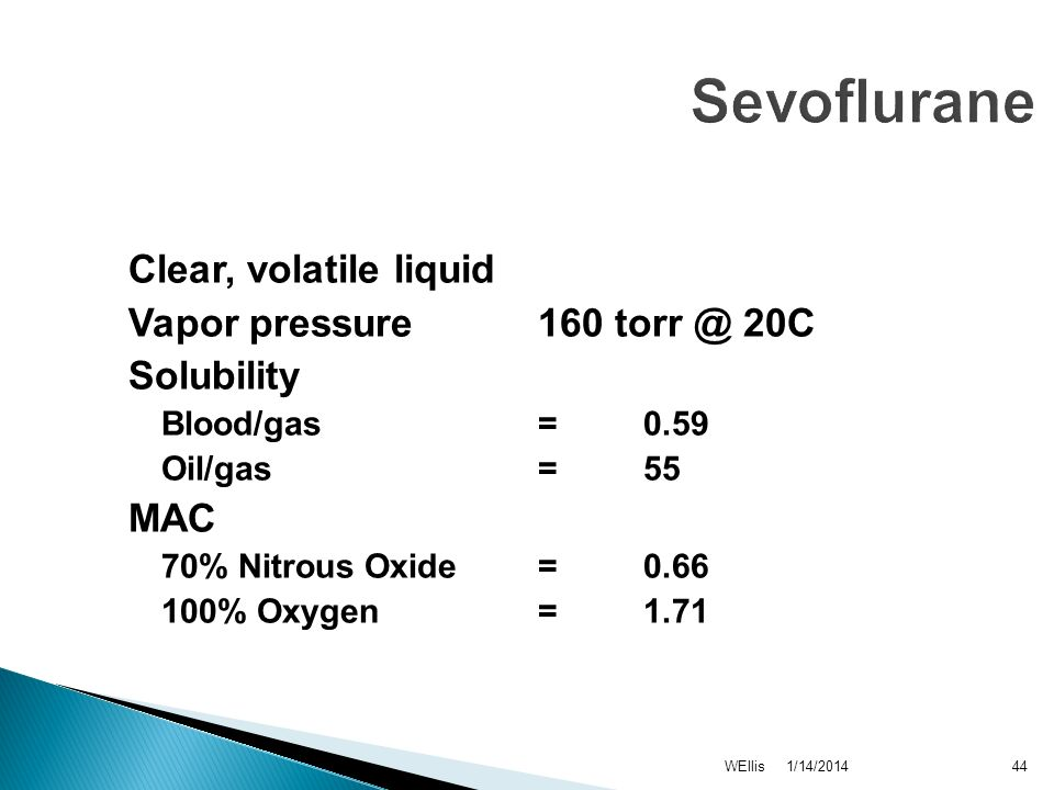 Sevoflurane Clear, volatile liquid Vapor pressure 160 torr @ 20C