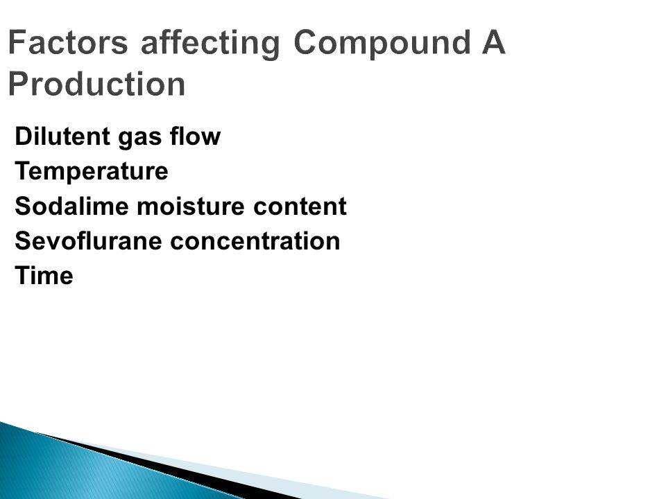 Factors affecting Compound A Production