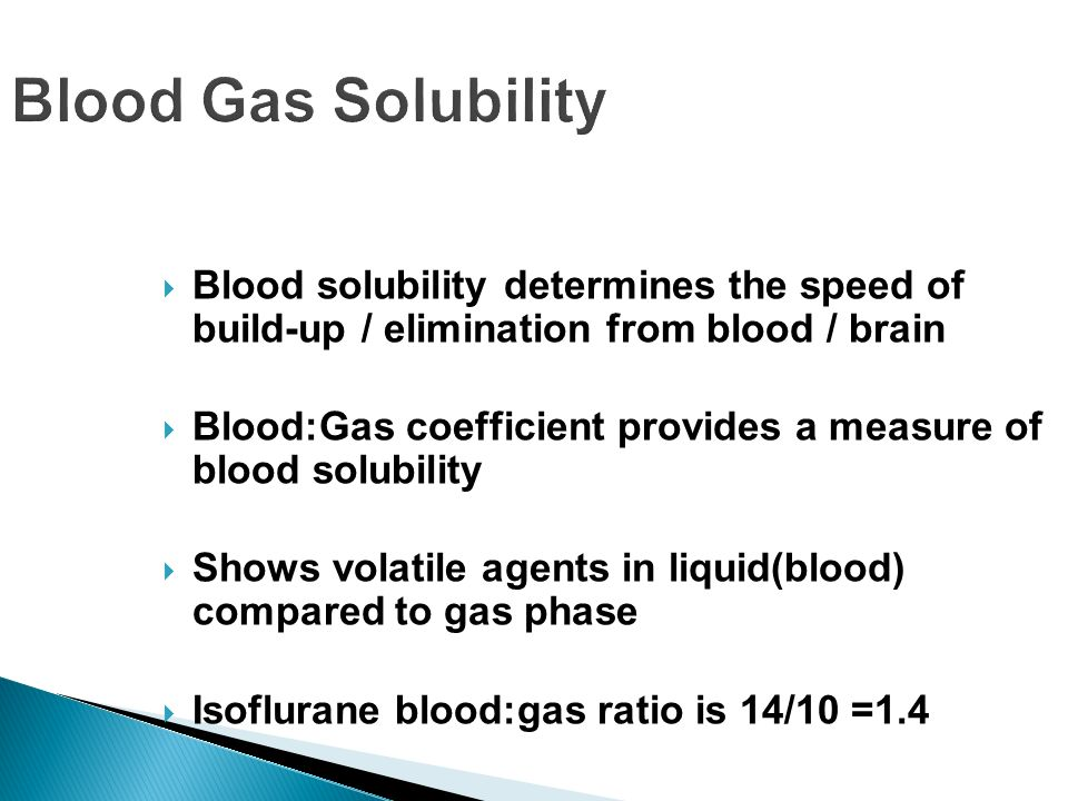 Blood Gas Solubility Blood solubility determines the speed of build-up / elimination from blood / brain.