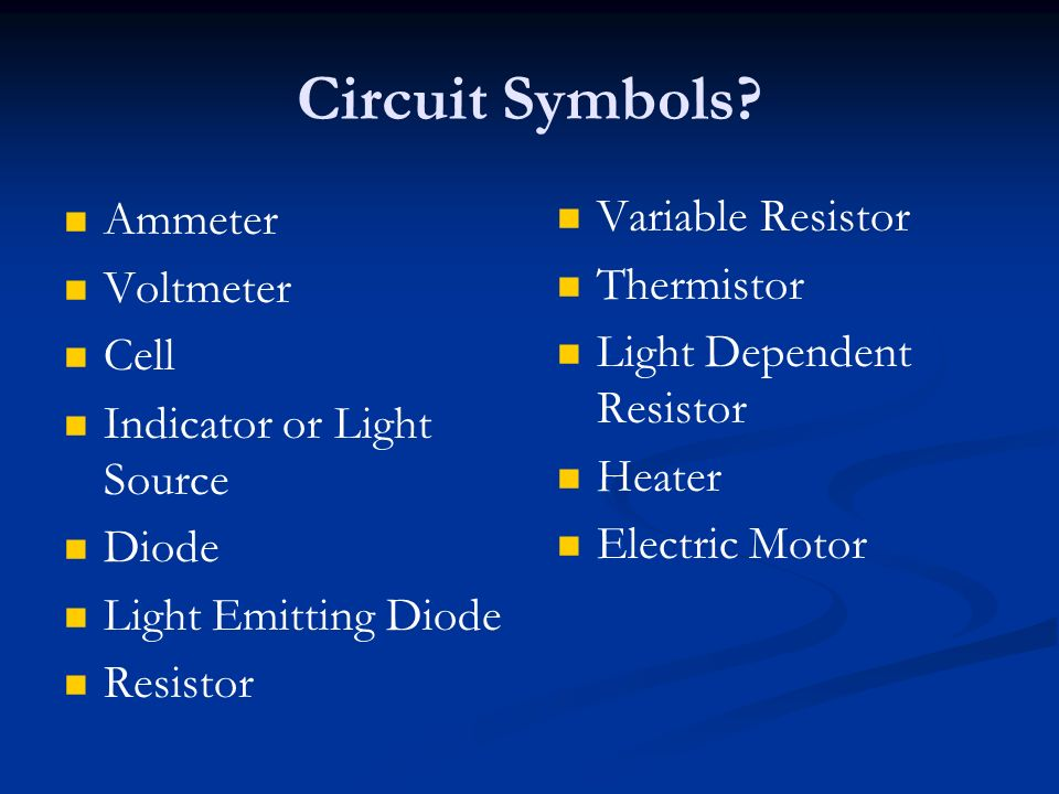 Circuit Symbols Variable Resistor Ammeter Voltmeter Thermistor Cell