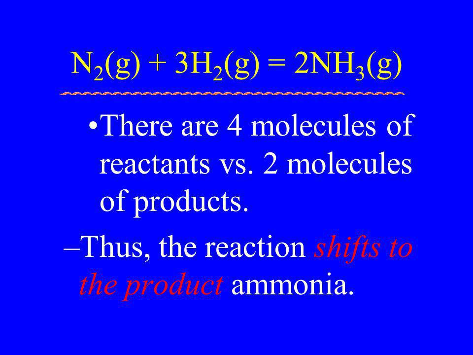 N2(g) + 3H2(g) = 2NH3(g) There are 4 molecules of reactants vs.