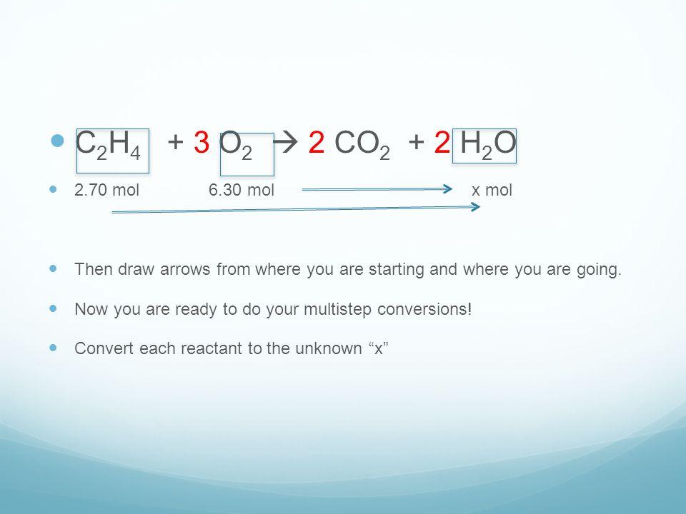 C2H4 + 3 O2  2 CO2 + 2 H2O 2.70 mol 6.30 mol x mol