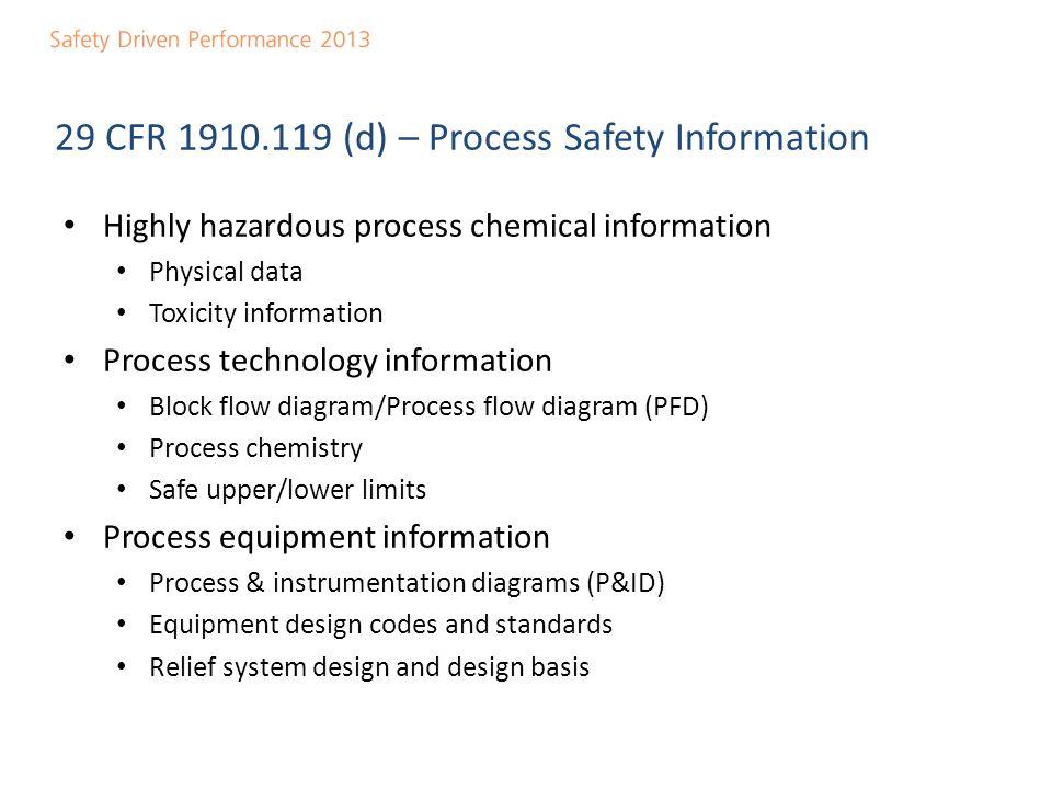 29 CFR 1910.119 (d) – Process Safety Information