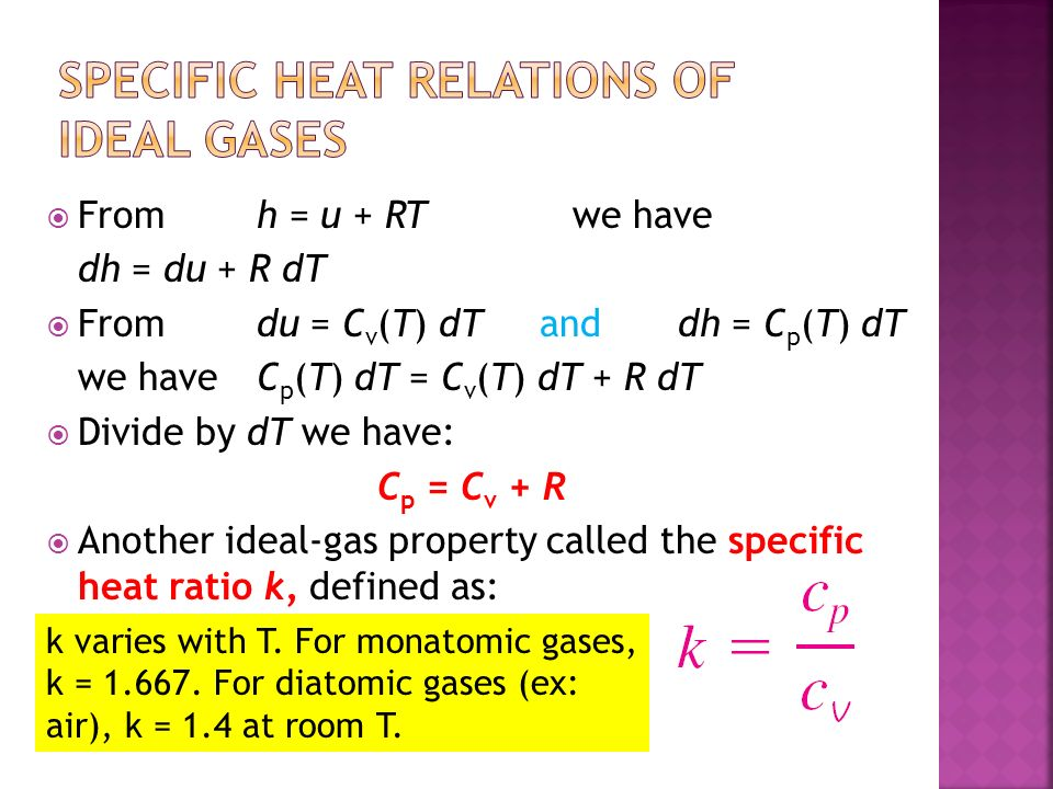 Specific Heat Relations of Ideal Gases