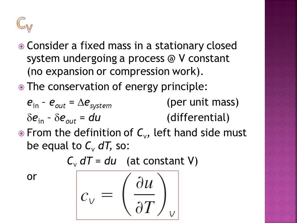 Cv dT = du (at constant V)
