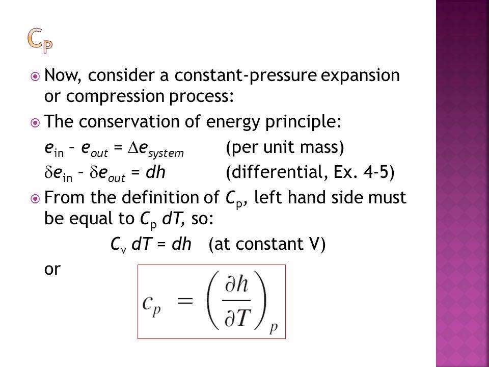 Cv dT = dh (at constant V)