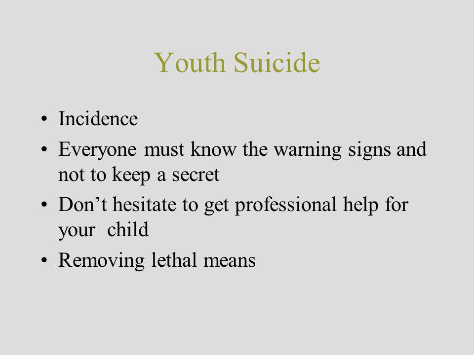 Youth Suicide Incidence