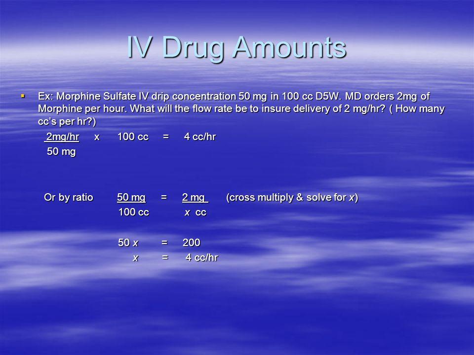 IV Drug Amounts