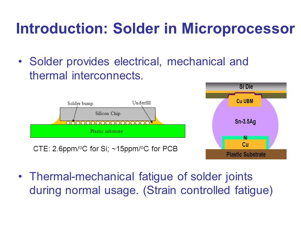 Introduction: Solder in Microprocessor