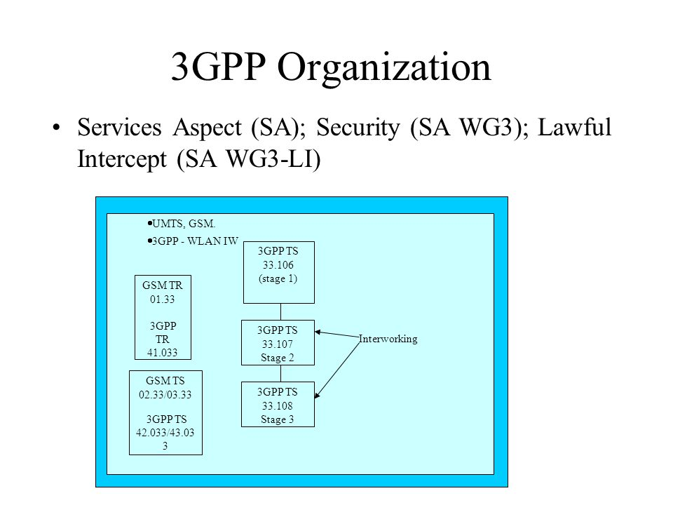 3GPP Organization Services Aspect (SA); Security (SA WG3); Lawful Intercept (SA WG3-LI) UMTS, GSM.