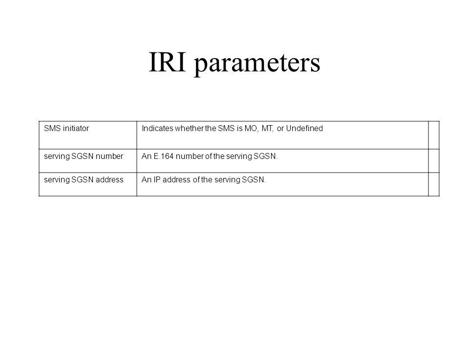 IRI parameters SMS initiator