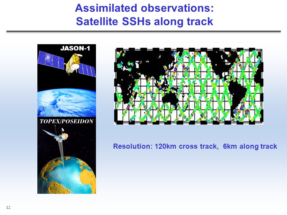 Assimilated observations: Satellite SSHs along track