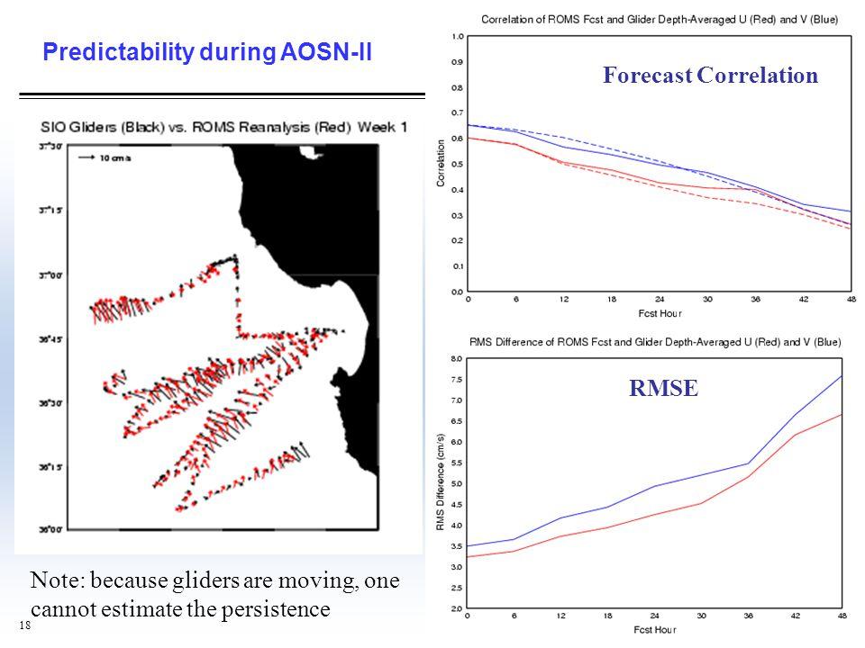 Predictability during AOSN-II