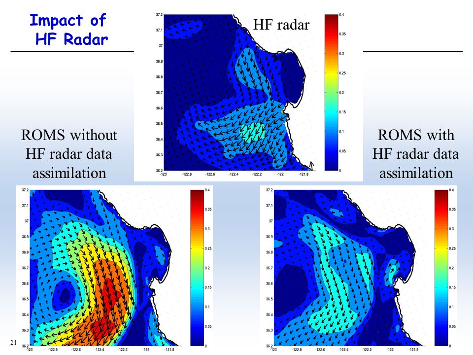 ROMS without HF radar data assimilation ROMS with
