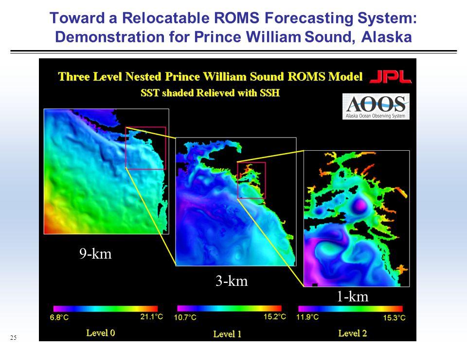Toward a Relocatable ROMS Forecasting System: Demonstration for Prince William Sound, Alaska