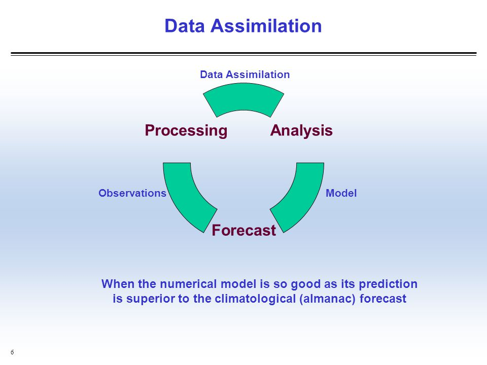 Data Assimilation Data Assimilation. Model. When the numerical model is so good as its prediction.
