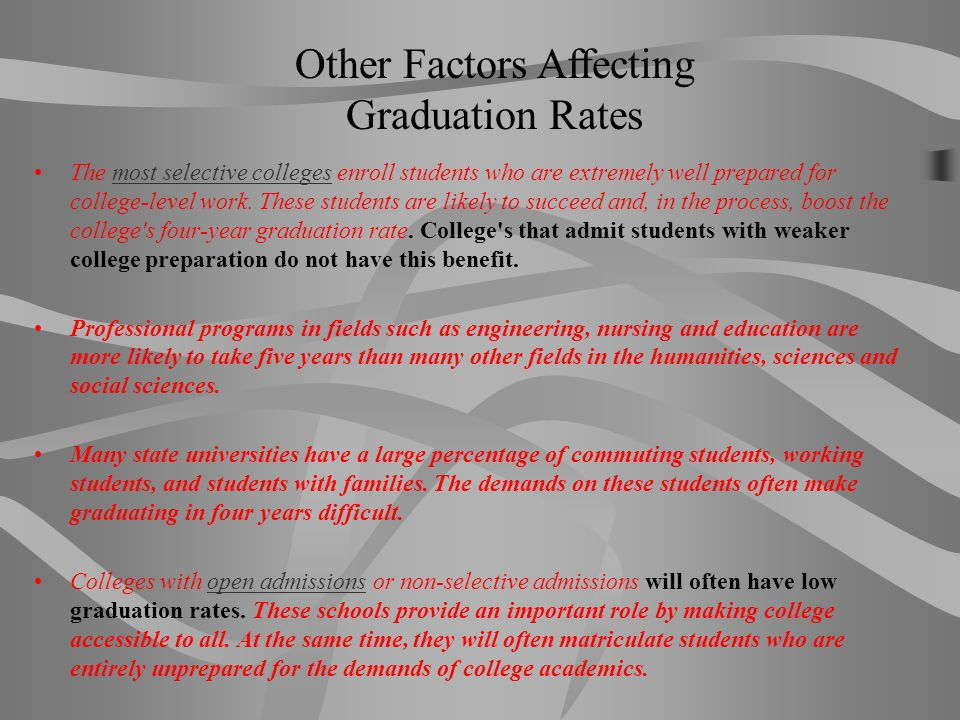 Other Factors Affecting Graduation Rates