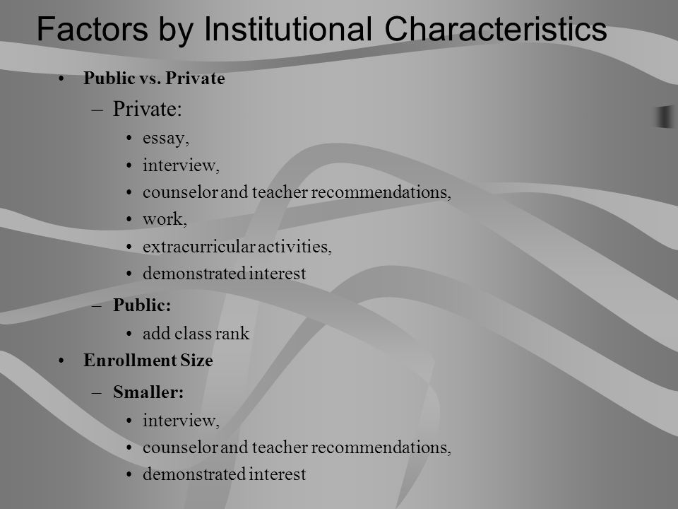 Factors by Institutional Characteristics