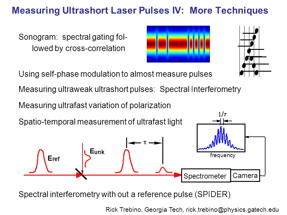 Measuring Ultrashort Laser Pulses IV: More Techniques